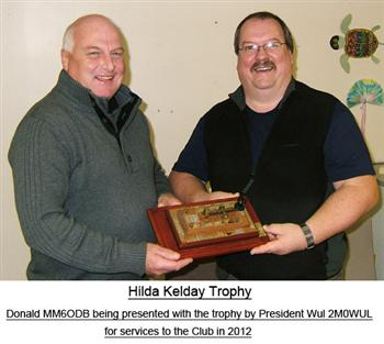 Presentation of Trophy to Donald Henderson